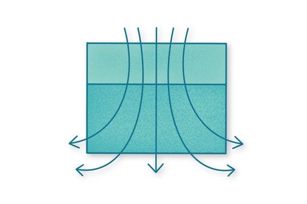 Diagram from Joey Mattress shows that their J-Foam allows for better air flow