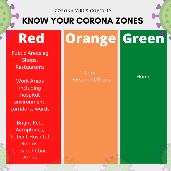 Stay Home, know your zones and parameters