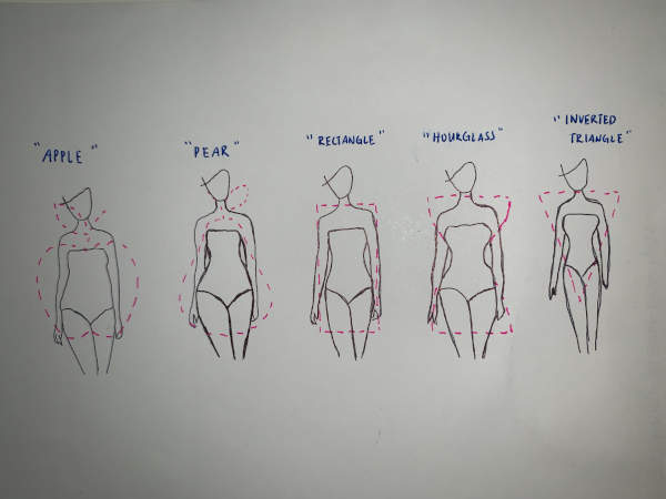Most of us assume we know our body type. But in truth, we just waste our time trying on whatever clothing we deem looks good on us.