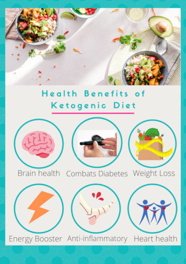 Ketogenic diet has perks to it, it brings along various health benefits too!