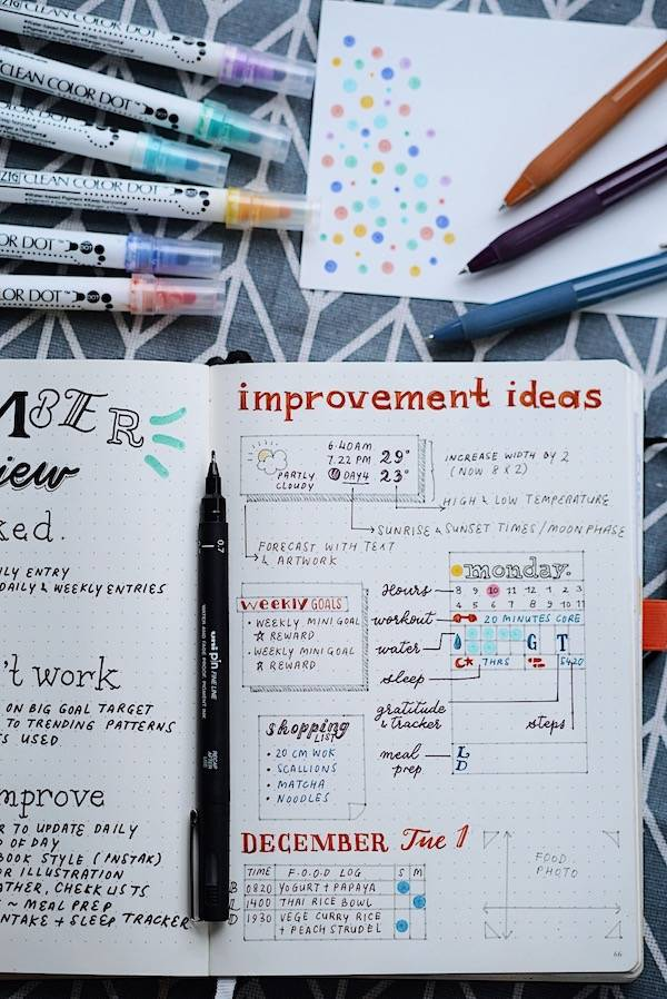 A journal full of colourful notes on improvement ideas and weekly goals with markers on the side.